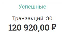 СБОР ЗАКРЫТ 0